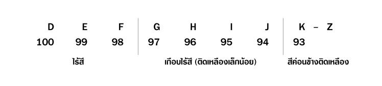 สีของเพชร-2.jpg